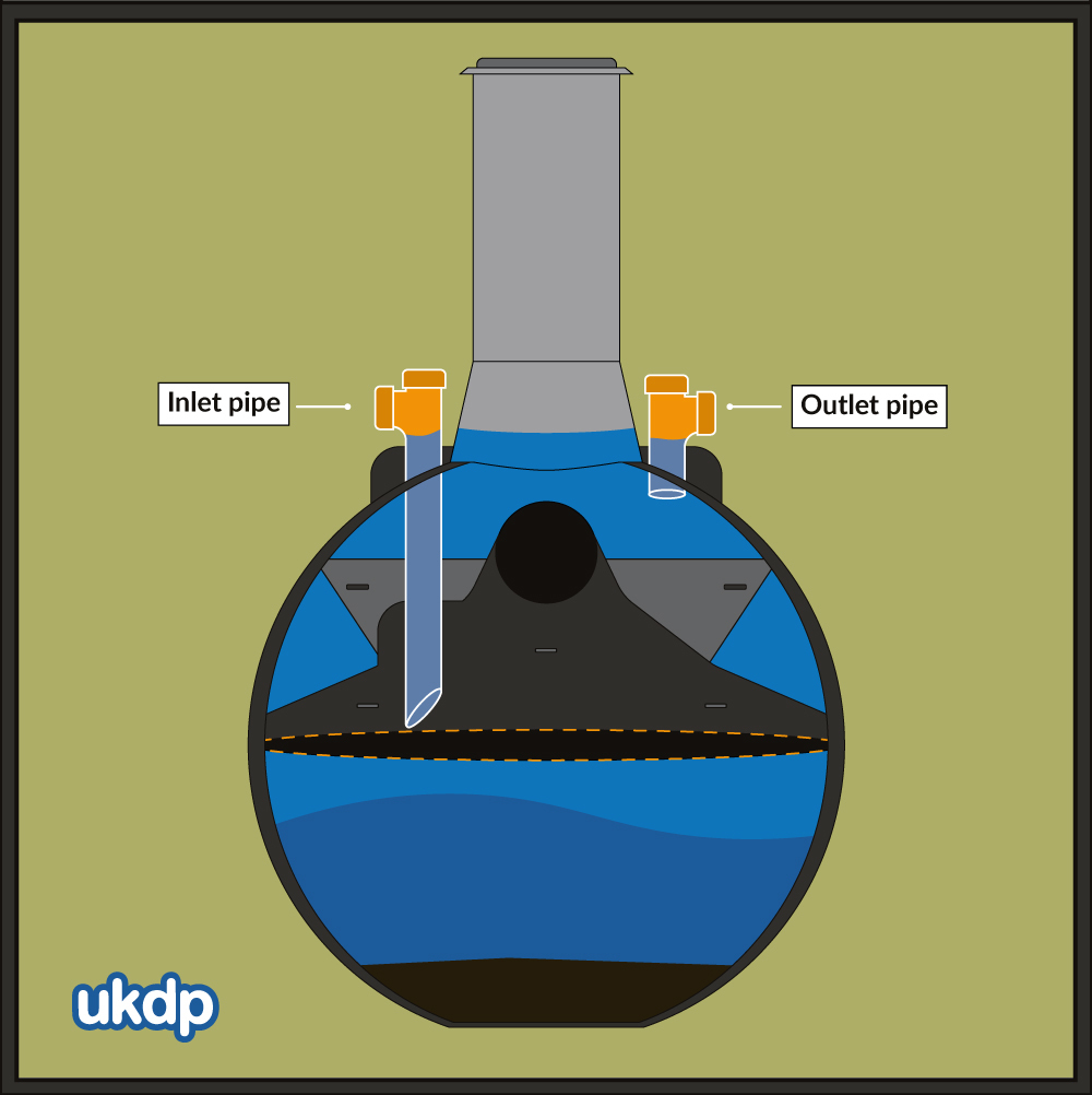 Blog welded baffle illustration 2