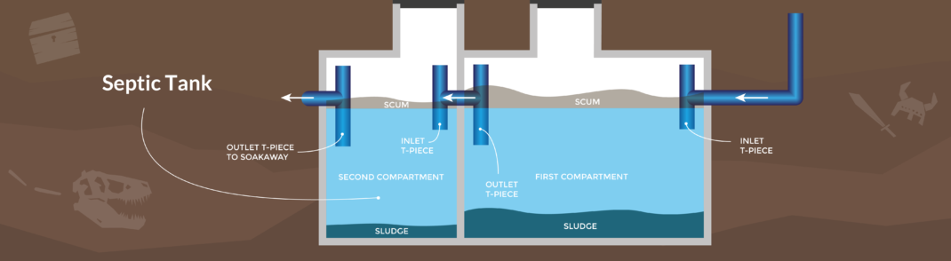 Blog septic Tank diagram